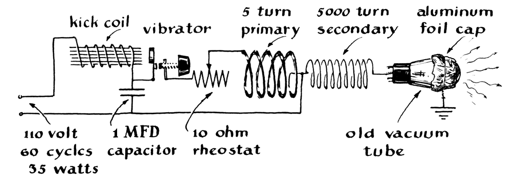 231 Circuit diagram of Simon's X-ray apparatus